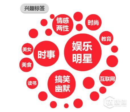 """微博重生历险记:从""""全民记者""""到""""全民网红"""""""