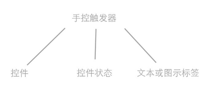 chufaqi