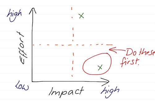 impacteffort-preview
