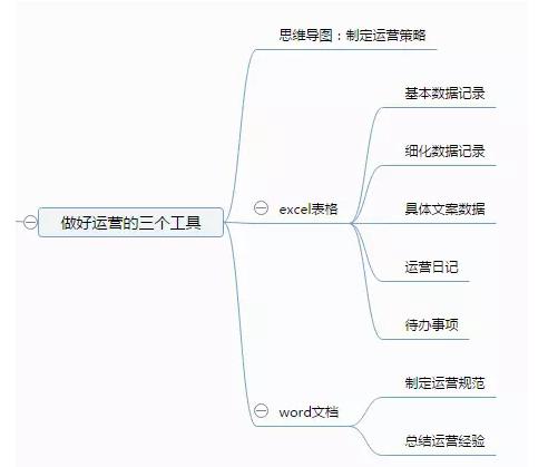 yunying2