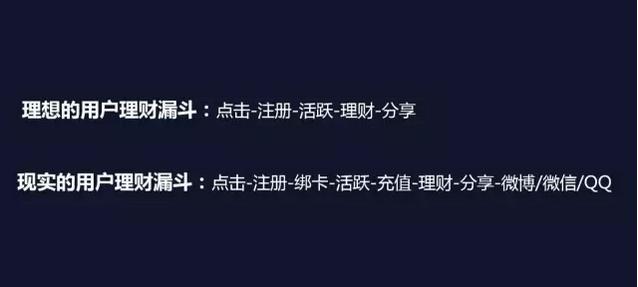 yunying5