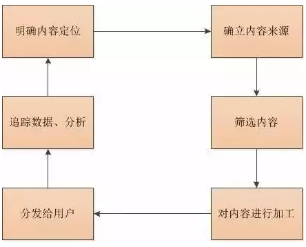 yunying6