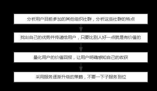 正和岛交易结构 (1)