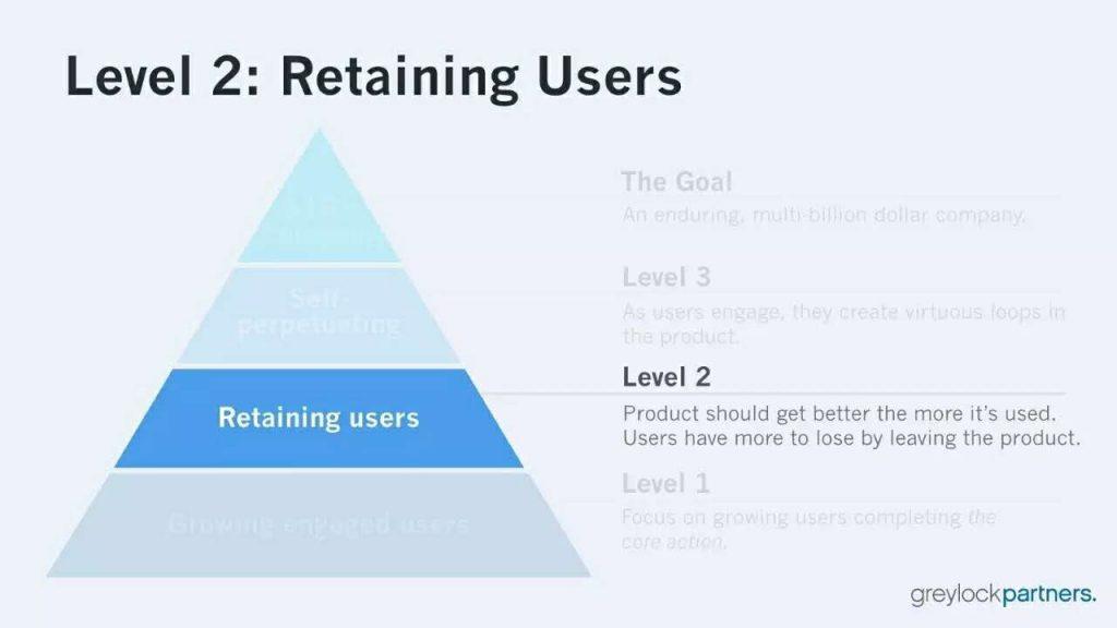 用户参与度模型2