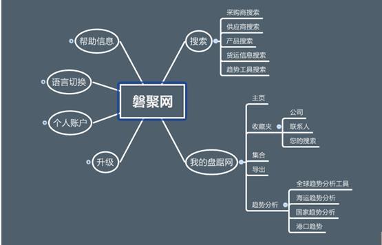 框架结构力学分析