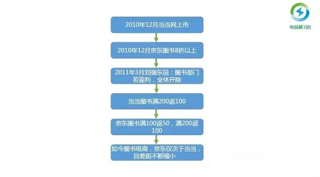 QQ截图20160718183659