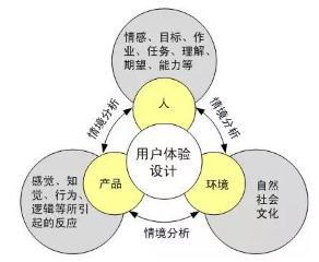 shijue5