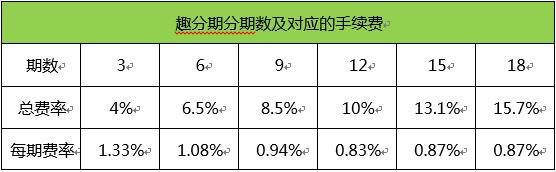 京东金融产品体验报告_新客网