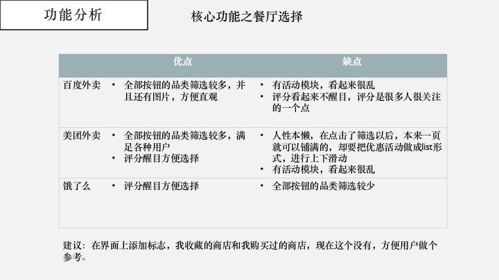 幻灯片14