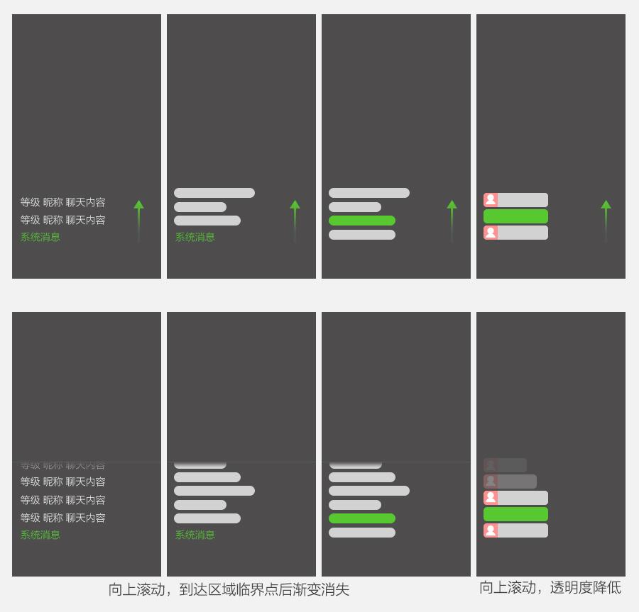 深度剖析,直播页面中的聊天区2_10