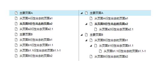 页面框架清楚-配图