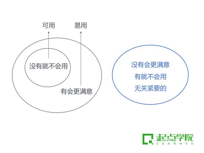 5招教你在创业公司做一名优秀的产品经理 | 人人都是产品经理