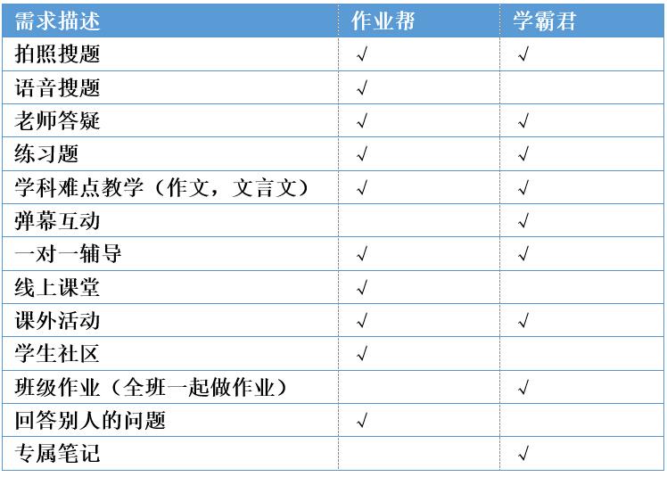 QQ截图20160811164011