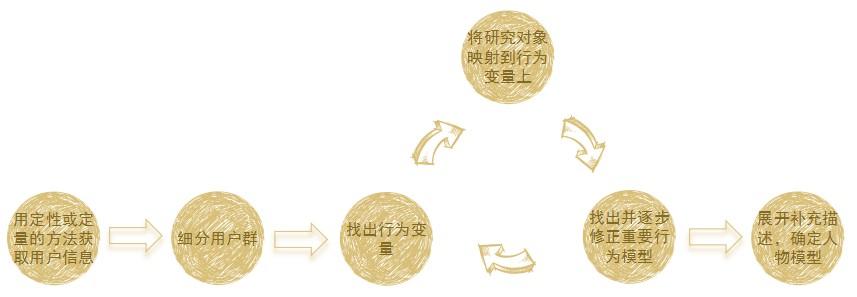 chuangjian1