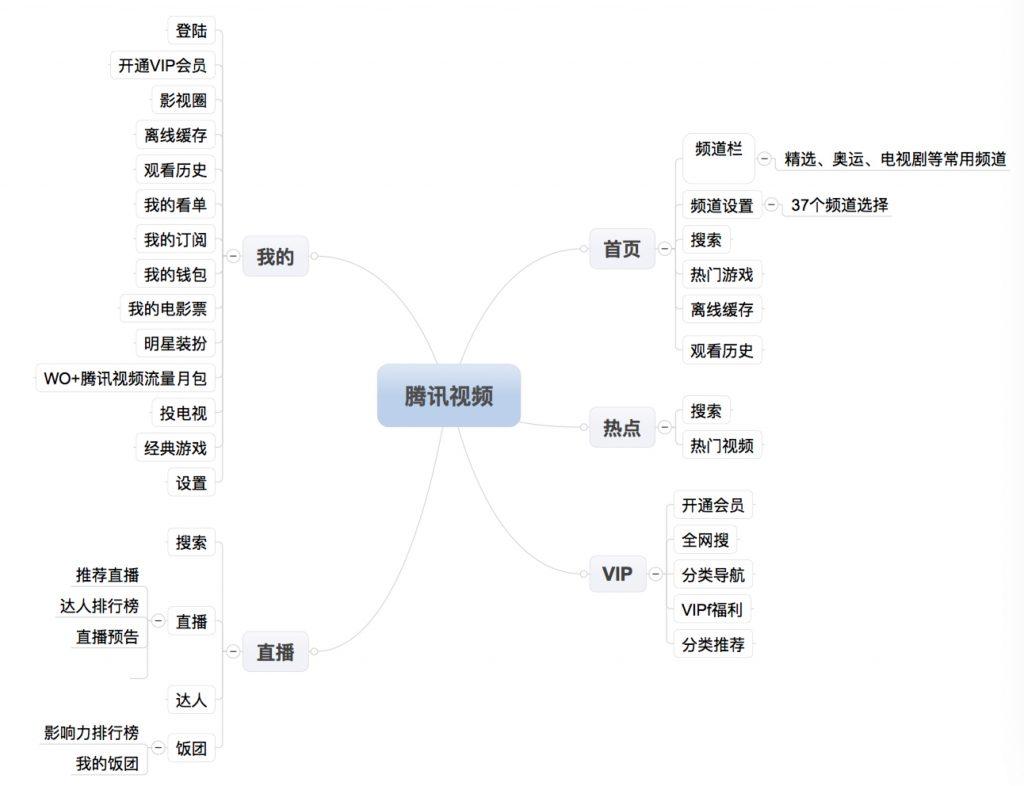 追星转子电动机结构图