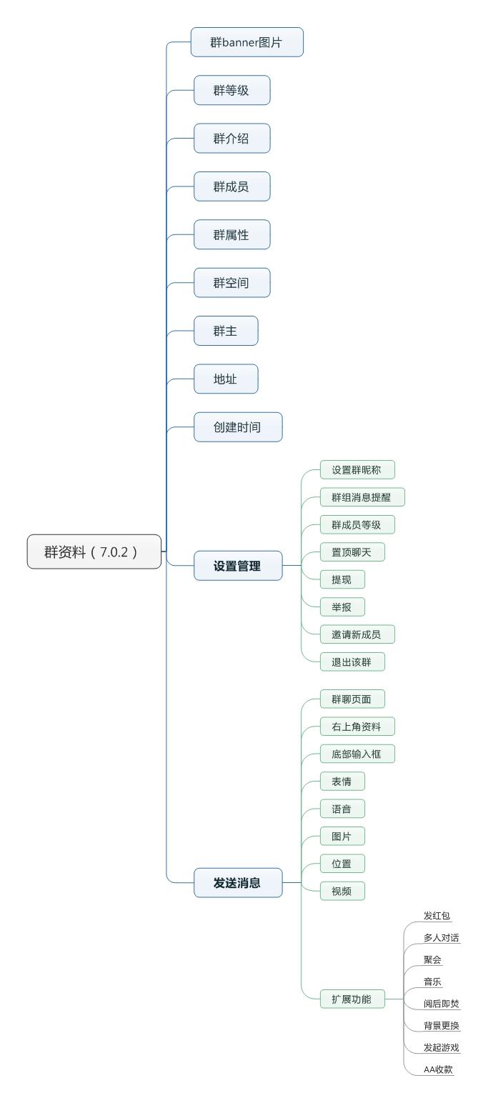 群资料(7.0.2) (2)