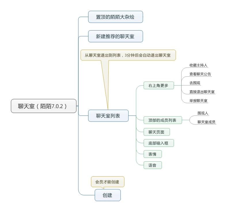 聊天室(陌陌7.0.2) (2)