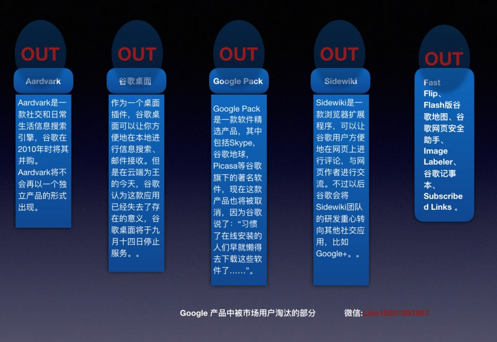 谷歌产品劫