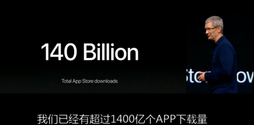 1400亿下载量