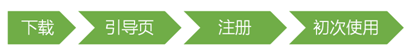 uxren-yc-product-psy-ixd-02