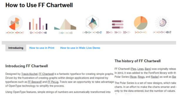 8. FF Chartwel// @FontFont