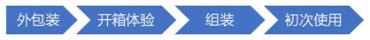 uxren-yc-product-psy-ixd-03