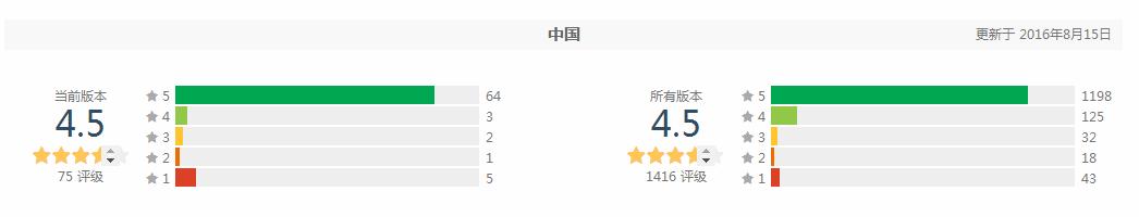 pingjia2