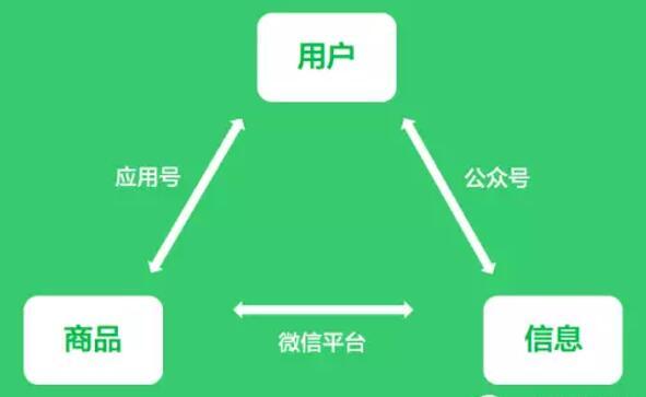 sanjiaojuzheng