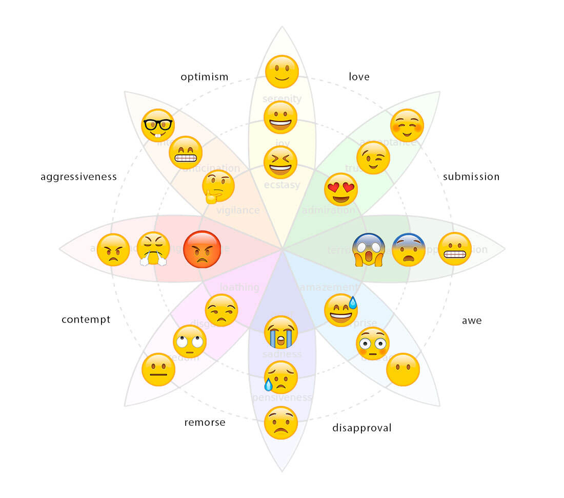 emotions-wheel