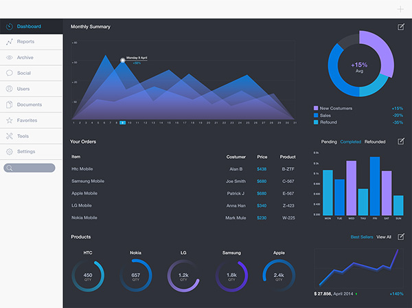 iPad Dashboard By Davide Pacilio