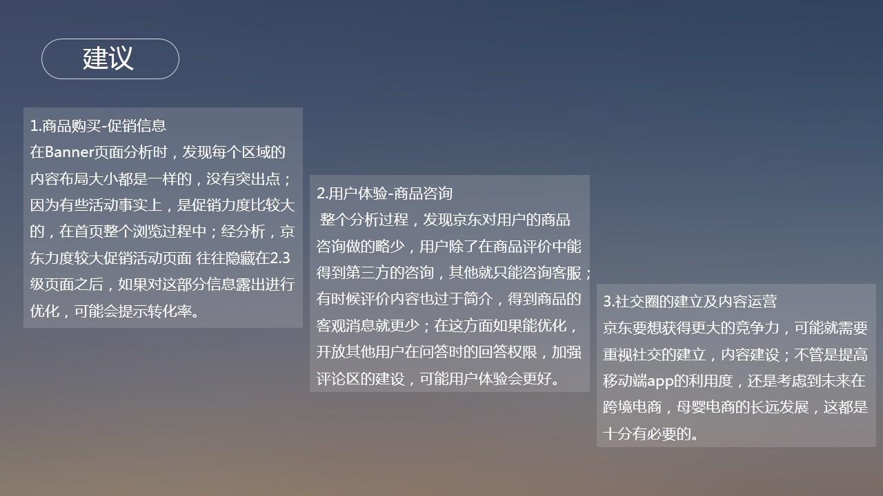 幻灯片50