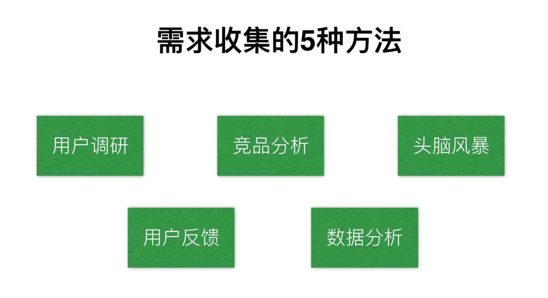 需求收集的5种方法