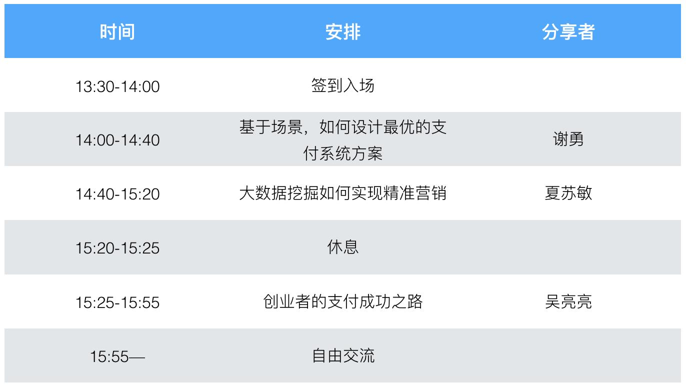 Ping++-SZ1022-LC