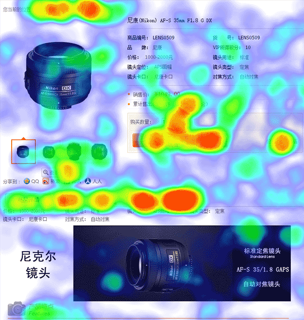 micro-conversion-heatmap