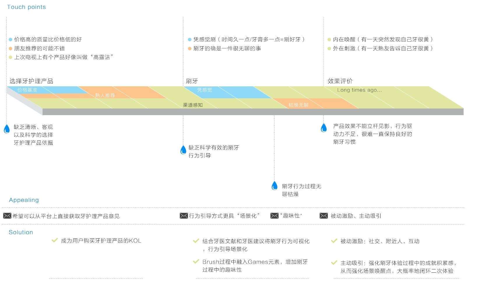页面4 拷贝_看图王