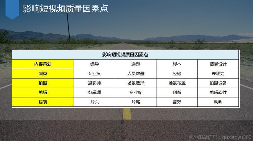质量因素表PPT截图