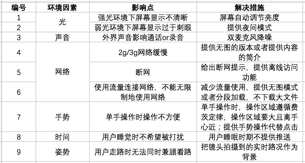 环境场景列表