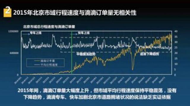 共享经济这一年(二):政策阻碍、资本看好 滴滴们如何蜿蜒前行?