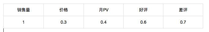 屏幕快照 2016-12-06 10.26.12