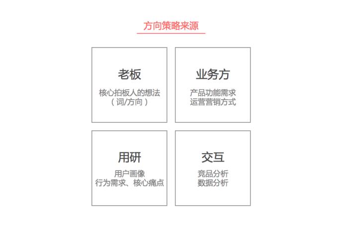 fangxianglaiyuan