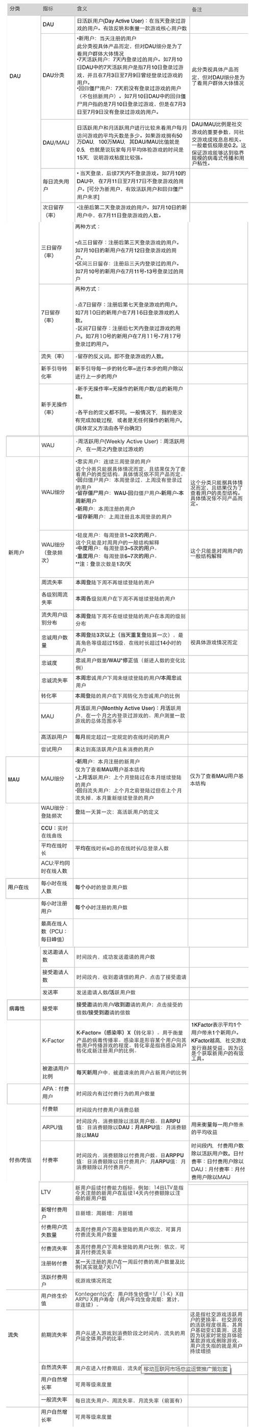 史上最全最详细的APP运营推广策划方案-马海祥博客