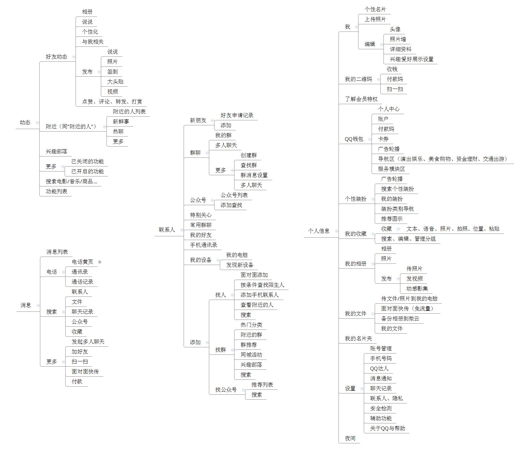 3450415-640b00284b23fc5d