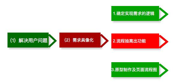 屏幕快照 2016-12-12 23.21.56