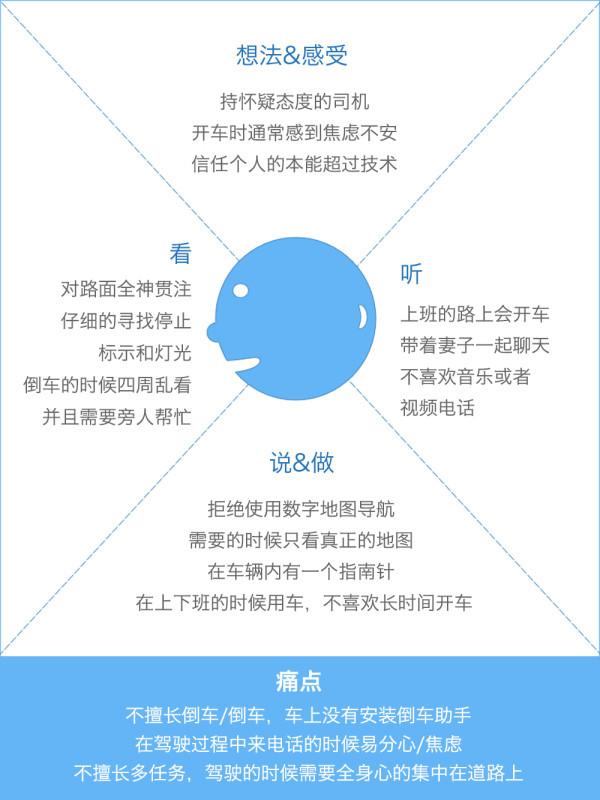 uisdc-user-20161216-(1)