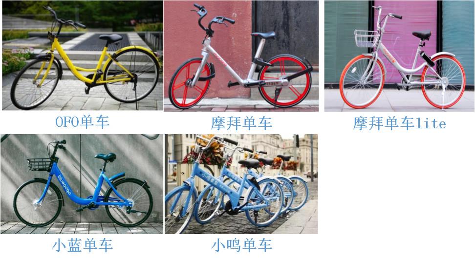较为出名的单车
