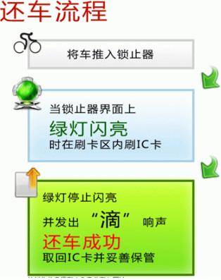 杭州还车流程