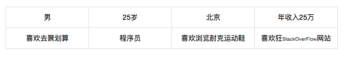 屏幕快照 2016-12-06 10.26.24