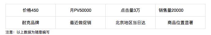 屏幕快照 2016-12-06 10.26.34