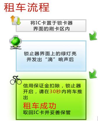 杭州租车流程