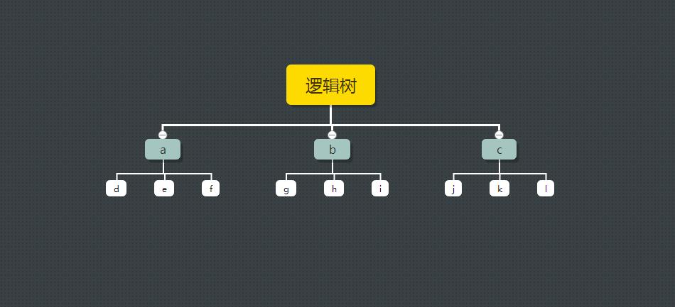 运用麦肯锡逻辑树分析法很有效